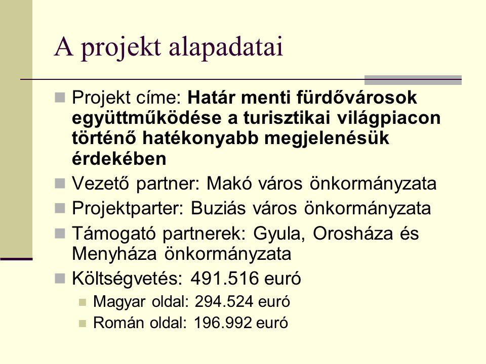 A projekt alapadatai Projekt címe: Határ menti fürdővárosok együttműködése a turisztikai világpiacon történő hatékonyabb megjelenésük érdekében Vezető
