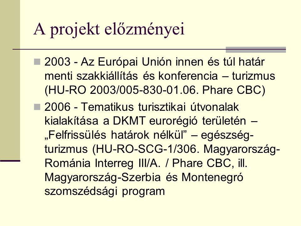 A projekt előzményei 2003 - Az Európai Unión innen és túl határ menti szakkiállítás és konferencia – turizmus (HU-RO 2003/005-830-01.06. Phare CBC) 20