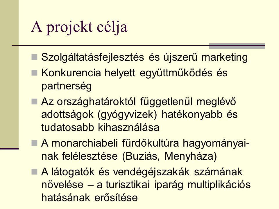 A projekt célja Szolgáltatásfejlesztés és újszerű marketing Konkurencia helyett együttműködés és partnerség Az országhatároktól függetlenül meglévő ad