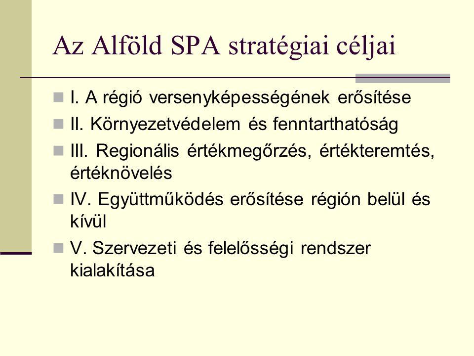 Az Alföld SPA stratégiai céljai I. A régió versenyképességének erősítése II. Környezetvédelem és fenntarthatóság III. Regionális értékmegőrzés, értékt