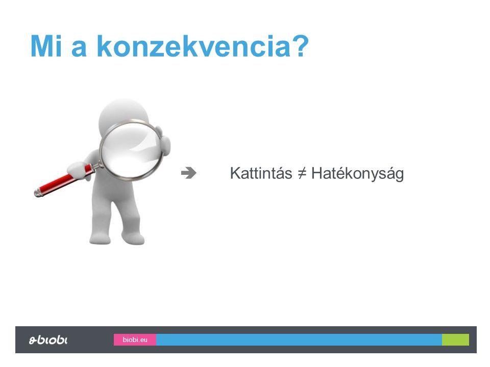 biobi.eu Mi a konzekvencia  Kattintás ≠ Hatékonyság