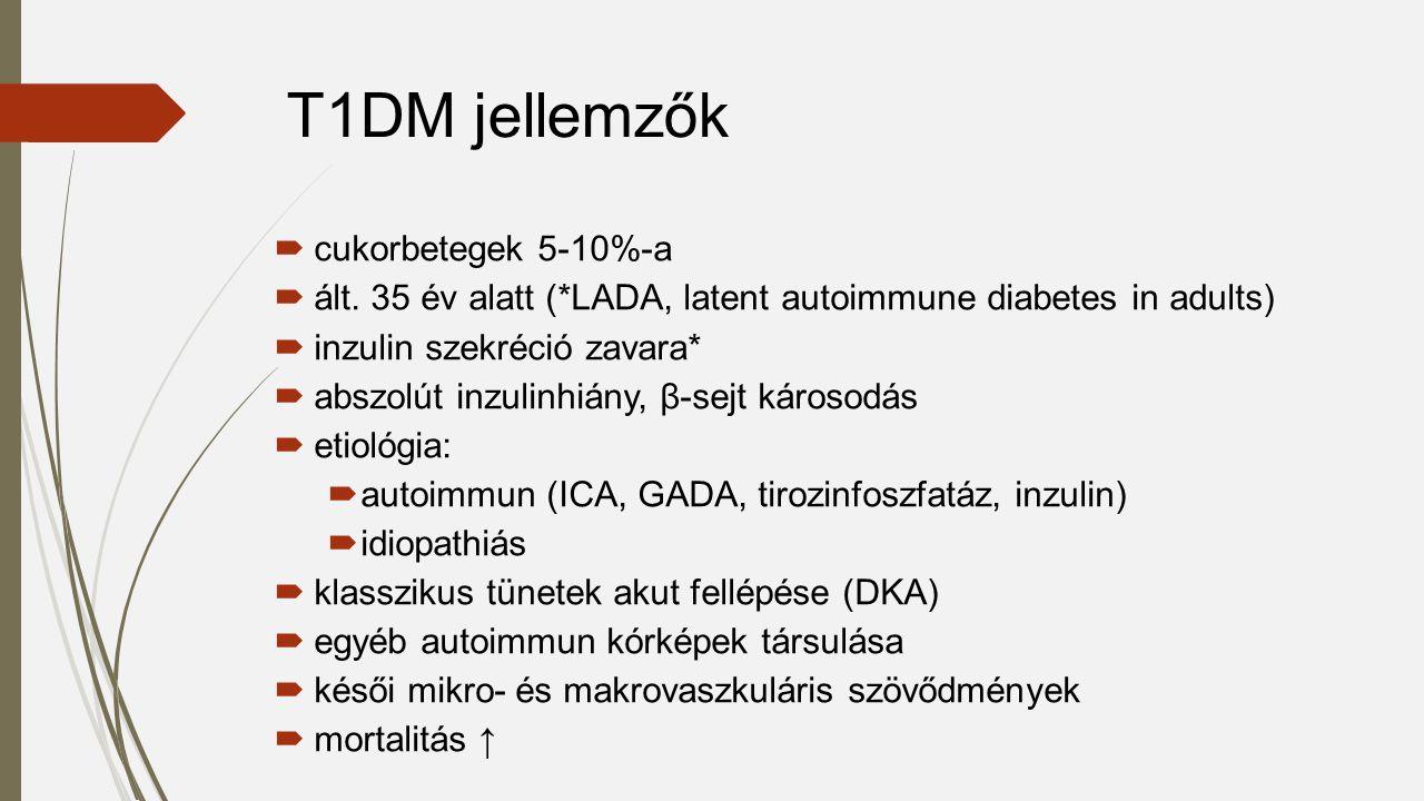  cukorbetegek 5-10%-a  ált. 35 év alatt (*LADA, latent autoimmune diabetes in adults)  inzulin szekréció zavara*  abszolút inzulinhiány, β-sejt ká