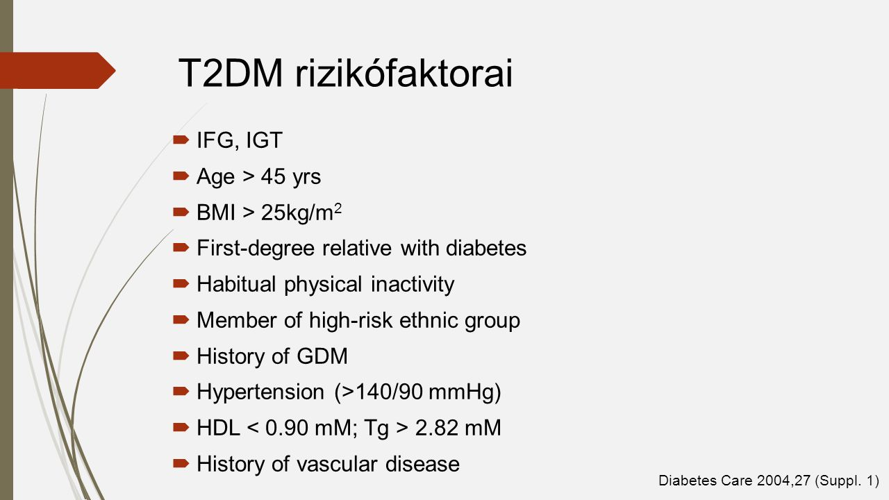  IFG, IGT  Age > 45 yrs  BMI > 25kg/m 2  First-degree relative with diabetes  Habitual physical inactivity  Member of high-risk ethnic group  History of GDM  Hypertension (>140/90 mmHg)  HDL 2.82 mM  History of vascular disease Diabetes Care 2004,27 (Suppl.