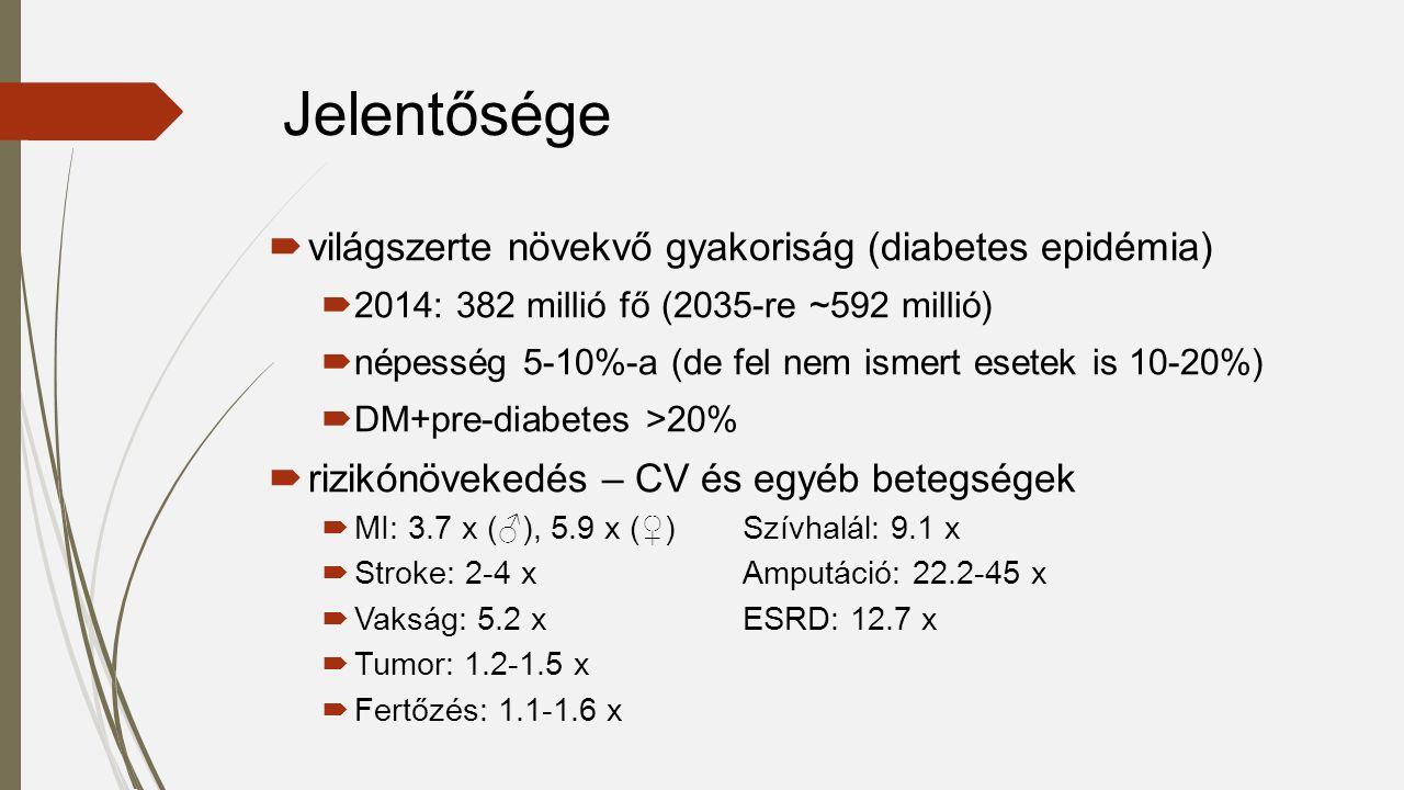 Jelentősége  világszerte növekvő gyakoriság (diabetes epidémia)  2014: 382 millió fő (2035-re ~592 millió)  népesség 5-10%-a (de fel nem ismert ese