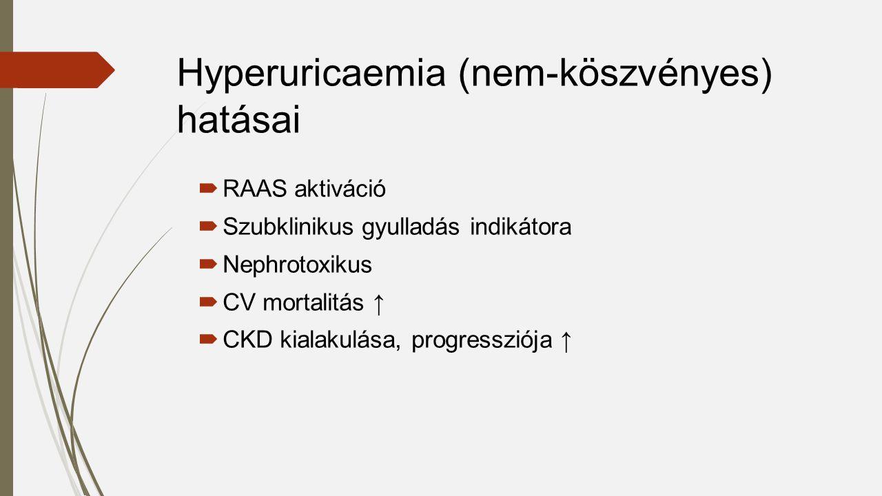  RAAS aktiváció  Szubklinikus gyulladás indikátora  Nephrotoxikus  CV mortalitás ↑  CKD kialakulása, progressziója ↑ Hyperuricaemia (nem-köszvényes) hatásai