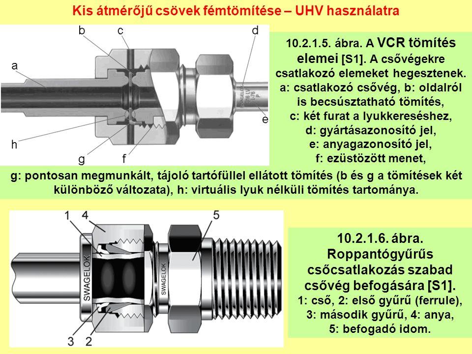 10.2.1.5. ábra. A VCR tömítés elemei [S1]. A csővégekre csatlakozó elemeket hegesztenek.