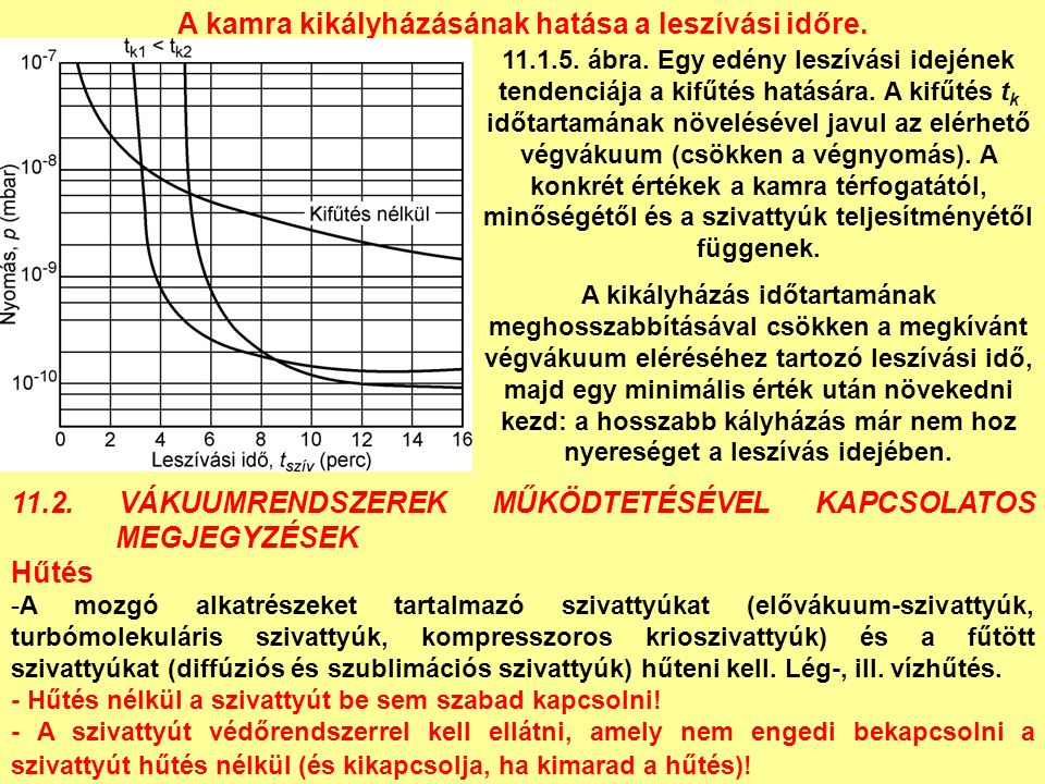 11.1.5. ábra. Egy edény leszívási idejének tendenciája a kifűtés hatására.