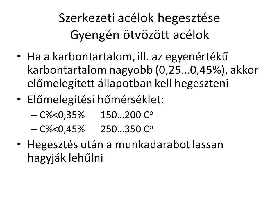 Szerkezeti acélok hegesztése Gyengén ötvözött acélok Ha a karbontartalom, ill. az egyenértékű karbontartalom nagyobb (0,25…0,45%), akkor előmelegített