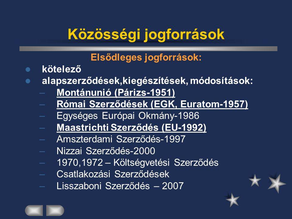 Közösségi jogforrások Elsődleges jogforrások: kötelező alapszerződések,kiegészítések, módosítások: –Montánunió (Párizs-1951) –Római Szerződések (EGK, Euratom-1957) –Egységes Európai Okmány-1986 –Maastrichti Szerződés (EU-1992) –Amszterdami Szerződés-1997 –Nizzai Szerződés-2000 –1970,1972 – Költségvetési Szerződés –Csatlakozási Szerződések –Lisszaboni Szerződés – 2007
