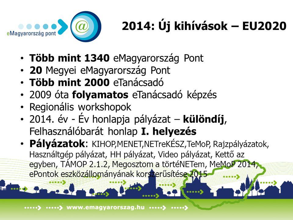 2014: Új kihívások – EU2020 Több mint 1340 eMagyarország Pont 20 Megyei eMagyarország Pont Több mint 2000 eTanácsadó 2009 óta folyamatos eTanácsadó képzés Regionális workshopok 2014.