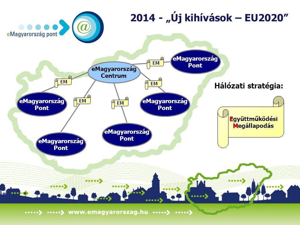 """2014 - """"Új kihívások – EU2020 Hálózati stratégia: eMagyarország Centrum eMagyarország Pont eMagyarország Pont eMagyarország Pont eMagyarország Pont eMagyarország Pont EM E Együttműködési M Megállapodás"""