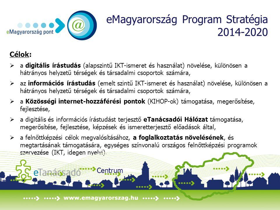 eMagyarország Program Stratégia 2014-2020 Célok:  a digitális írástudás (alapszintű IKT-ismeret és használat) növelése, különösen a hátrányos helyzetű térségek és társadalmi csoportok számára,  az információs írástudás (emelt szintű IKT-ismeret és használat) növelése, különösen a hátrányos helyzetű térségek és társadalmi csoportok számára,  a Közösségi internet-hozzáférési pontok (KIHOP-ok) támogatása, megerősítése, fejlesztése,  a digitális és információs írástudást terjesztő eTanácsadói Hálózat támogatása, megerősítése, fejlesztése, képzések és ismeretterjesztő előadások által,  a felnőttképzési célok megvalósításához, a foglalkoztatás növelésének, és megtartásának támogatására, egységes színvonalú országos felnőttképzési programok szervezése (IKT, idegen nyelvi).