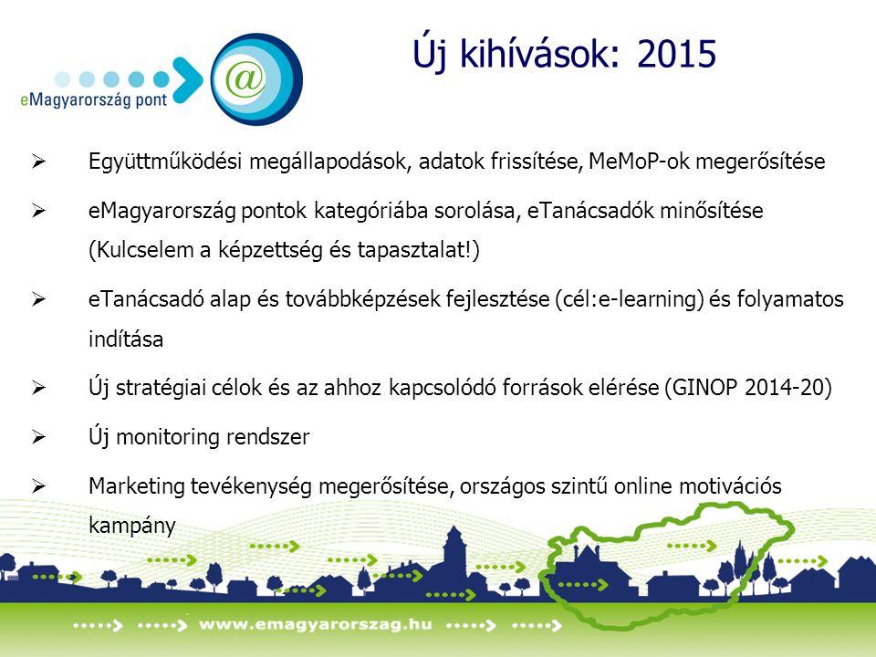 Új kihívások: 2015  Együttműködési megállapodások, adatok frissítése, MeMoP-ok megerősítése  eMagyarország pontok kategóriába sorolása, eTanácsadók minősítése (Kulcselem a képzettség és tapasztalat!)  eTanácsadó alap és továbbképzések fejlesztése (cél:e-learning) és folyamatos indítása  Új stratégiai célok és az ahhoz kapcsolódó források elérése (GINOP 2014-20)  Új monitoring rendszer  Marketing tevékenység megerősítése, országos szintű online motivációs kampány