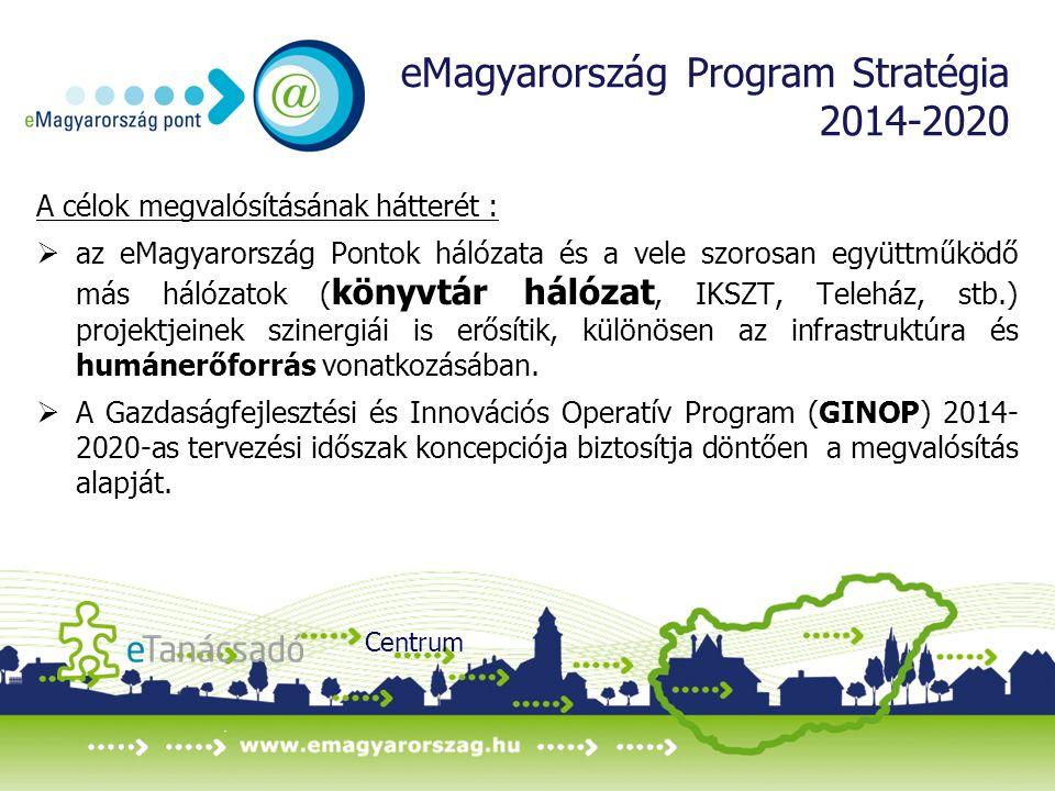 eMagyarország Program Stratégia 2014-2020 A célok megvalósításának hátterét :  az eMagyarország Pontok hálózata és a vele szorosan együttműködő más hálózatok ( könyvtár hálózat, IKSZT, Teleház, stb.) projektjeinek szinergiái is erősítik, különösen az infrastruktúra és humánerőforrás vonatkozásában.