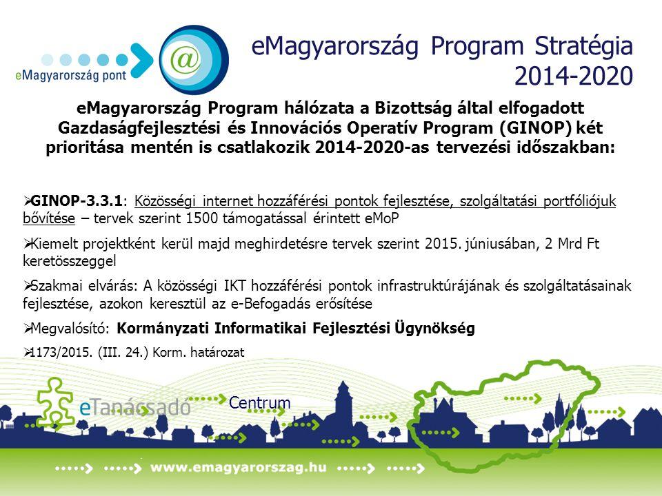 eMagyarország Program Stratégia 2014-2020 eMagyarország Program hálózata a Bizottság által elfogadott Gazdaságfejlesztési és Innovációs Operatív Program (GINOP) két prioritása mentén is csatlakozik 2014-2020-as tervezési időszakban:  GINOP-3.3.1: Közösségi internet hozzáférési pontok fejlesztése, szolgáltatási portfóliójuk bővítése – tervek szerint 1500 támogatással érintett eMoP  Kiemelt projektként kerül majd meghirdetésre tervek szerint 2015.