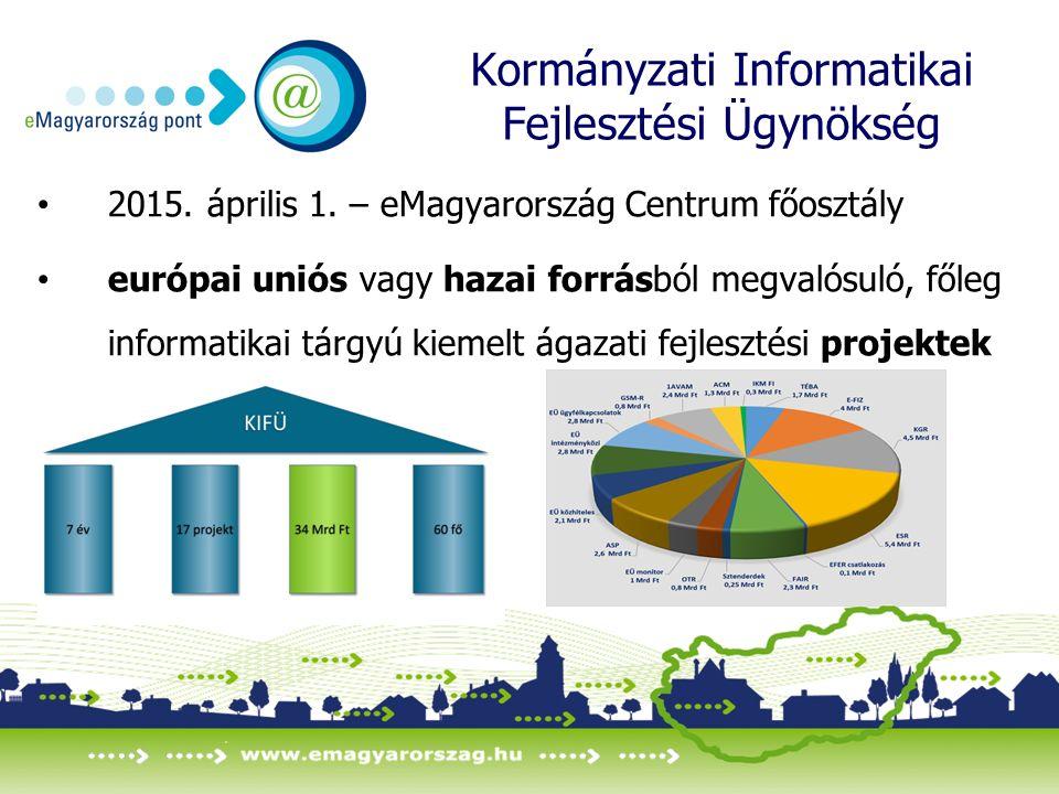 Kormányzati Informatikai Fejlesztési Ügynökség 2015.