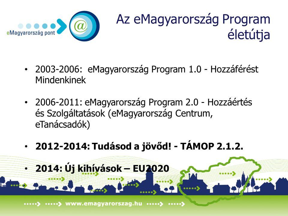 Az eMagyarország Program életútja 2003-2006: eMagyarország Program 1.0 - Hozzáférést Mindenkinek 2006-2011: eMagyarország Program 2.0 - Hozzáértés és Szolgáltatások (eMagyarország Centrum, eTanácsadók) 2012-2014: Tudásod a jövőd.