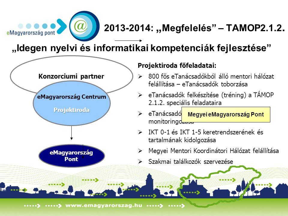 """2013-2014: """" Megfelelés – TAMOP2.1.2."""