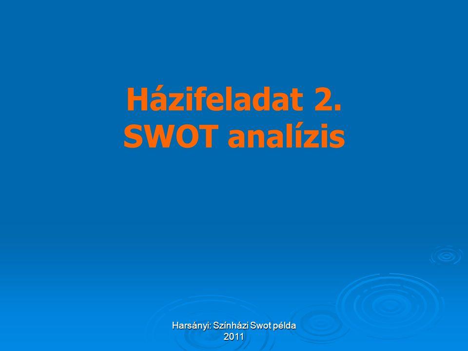 Harsányi: Színházi Swot példa 2011 SWOT elemzés VESZÉLYEK Milyen akadályozó tényezők léteznek.