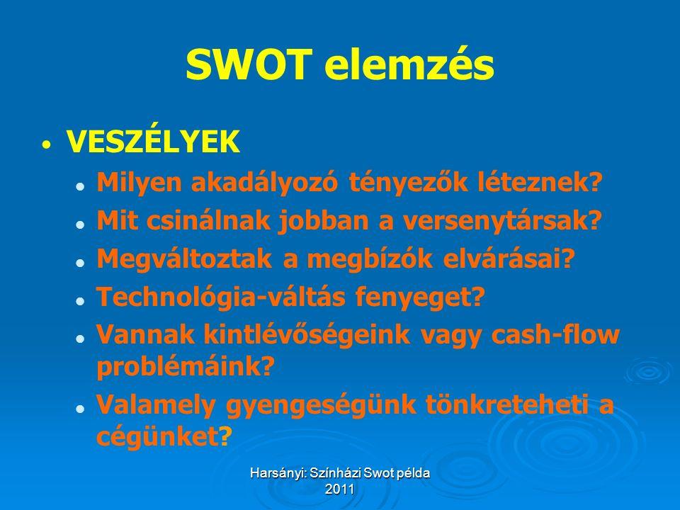Harsányi: Színházi Swot példa 2011 SWOT elemzés VESZÉLYEK Milyen akadályozó tényezők léteznek? Mit csinálnak jobban a versenytársak? Megváltoztak a me