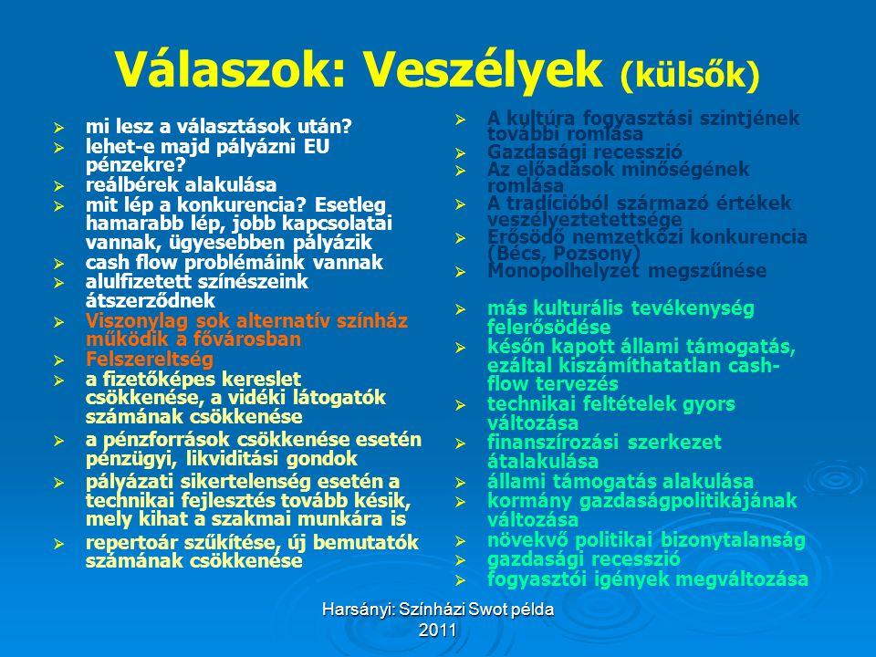 Harsányi: Színházi Swot példa 2011 Válaszok: Veszélyek (külsők)   mi lesz a választások után.