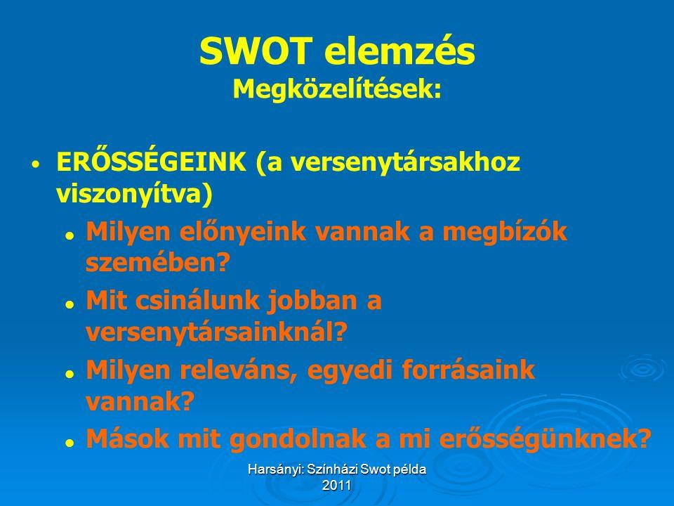 Harsányi: Színházi Swot példa 2011 SWOT elemzés Megközelítések: ERŐSSÉGEINK (a versenytársakhoz viszonyítva) Milyen előnyeink vannak a megbízók szemében.