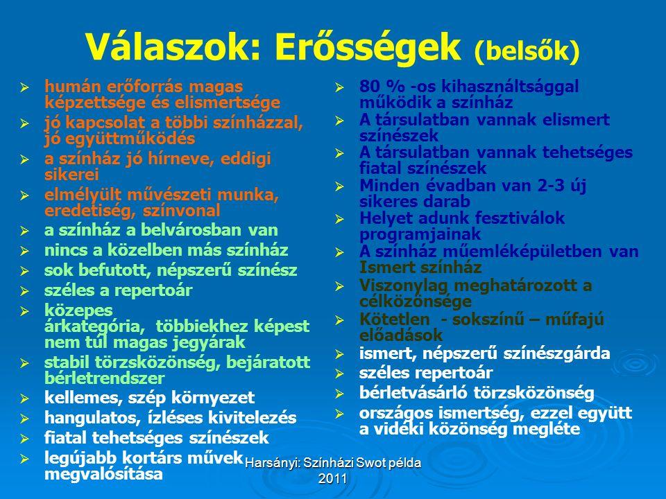 Harsányi: Színházi Swot példa 2011 Válaszok: Veszélyek 2.