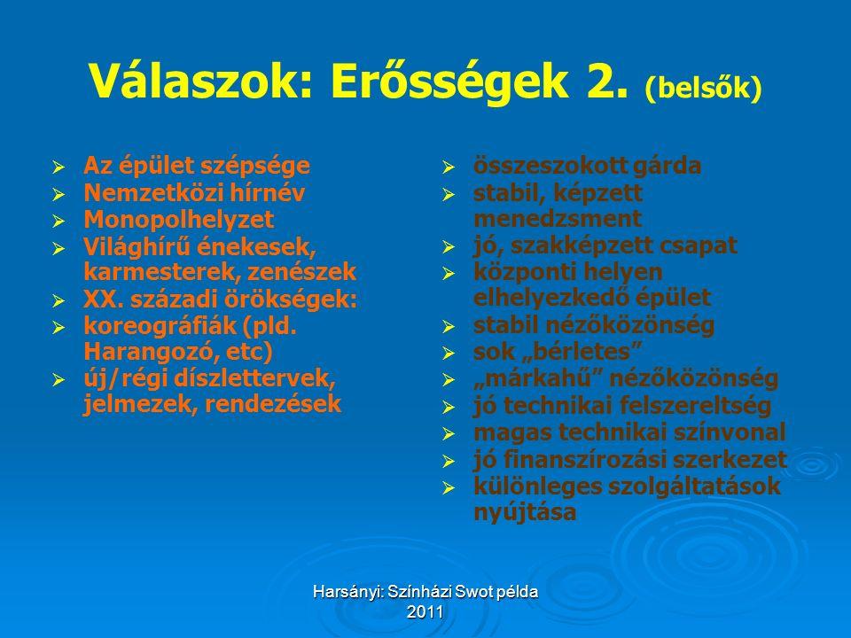 Harsányi: Színházi Swot példa 2011 Válaszok: Erősségek 2.