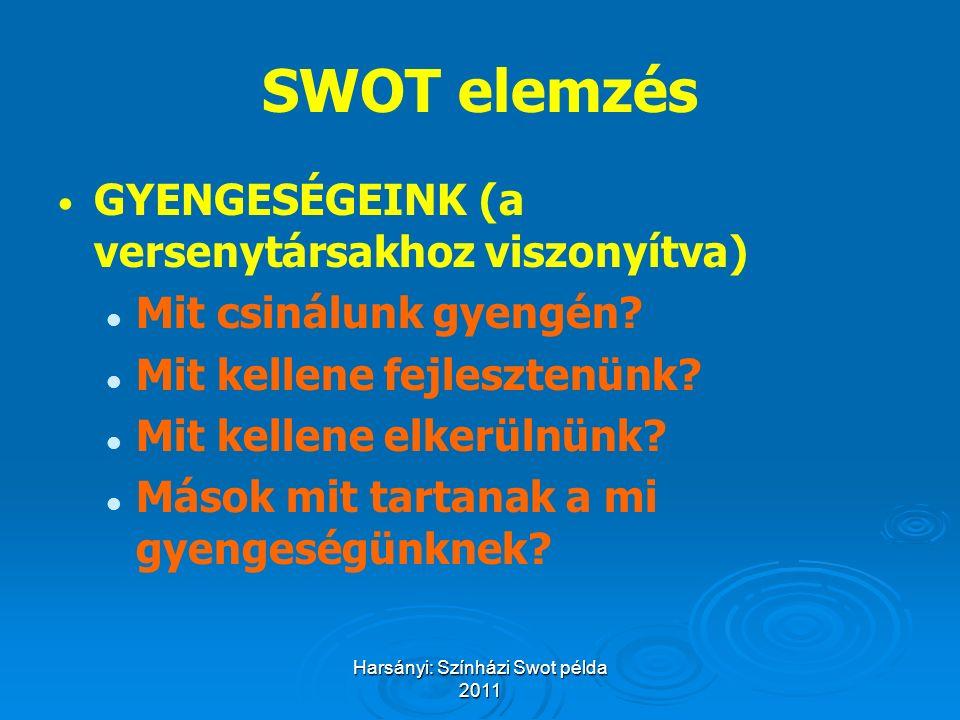 Harsányi: Színházi Swot példa 2011 SWOT elemzés GYENGESÉGEINK (a versenytársakhoz viszonyítva) Mit csinálunk gyengén? Mit kellene fejlesztenünk? Mit k
