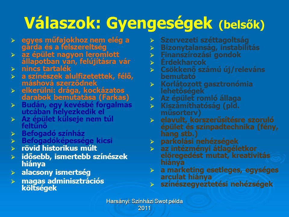 Harsányi: Színházi Swot példa 2011 Válaszok: Gyengeségek 2.