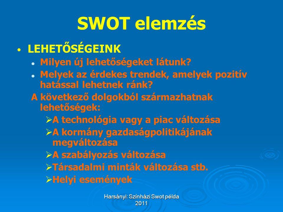 Harsányi: Színházi Swot példa 2011 SWOT elemzés LEHETŐSÉGEINK Milyen új lehetőségeket látunk? Melyek az érdekes trendek, amelyek pozitív hatással lehe