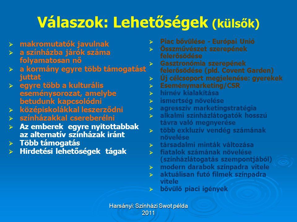 Harsányi: Színházi Swot példa 2011 Válaszok: Lehetőségek 2.