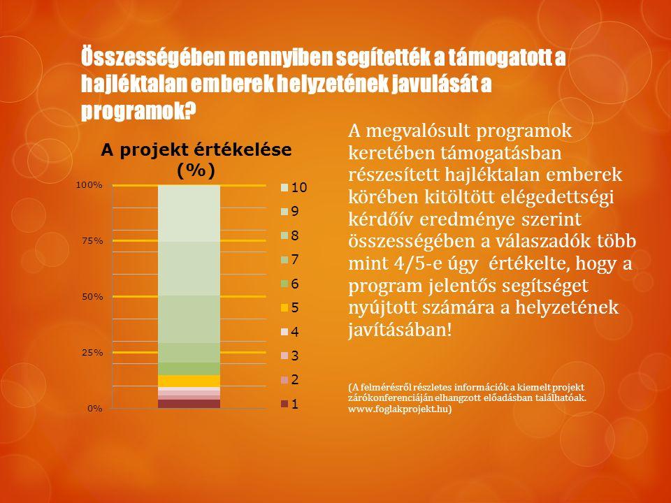 Összességében mennyiben segítették a támogatott a hajléktalan emberek helyzetének javulását a programok? A megvalósult programok keretében támogatásba