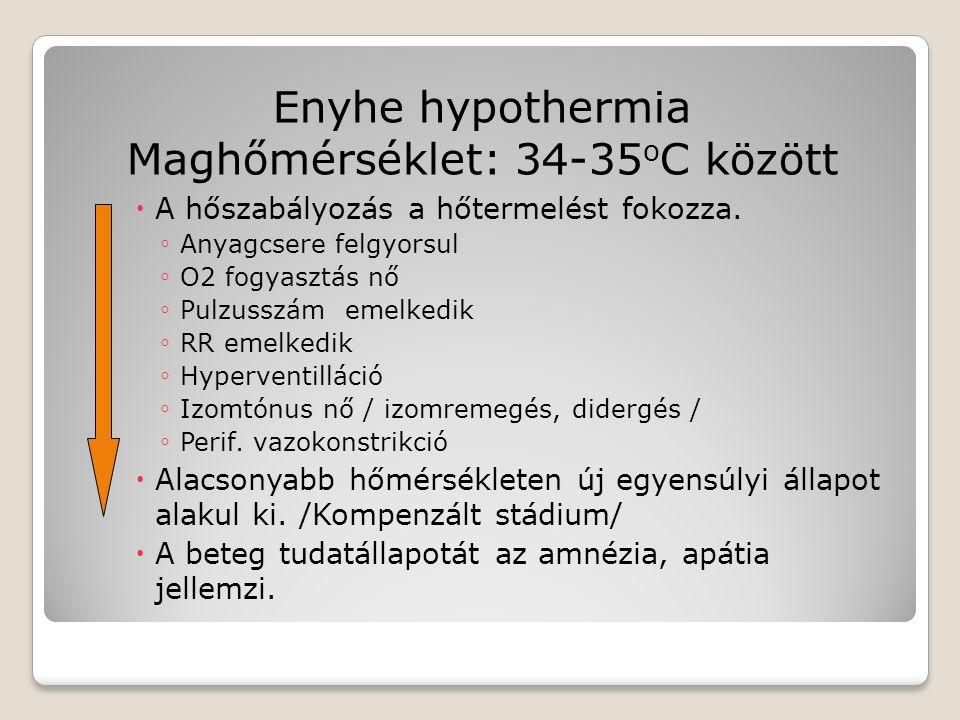 Enyhe hypothermia Maghőmérséklet: 34-35 o C között  A hőszabályozás a hőtermelést fokozza. ◦ Anyagcsere felgyorsul ◦ O2 fogyasztás nő ◦ Pulzusszám em