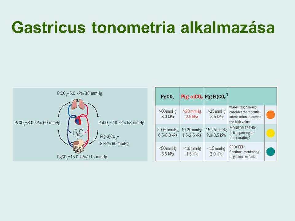 Gastricus tonometria alkalmazása