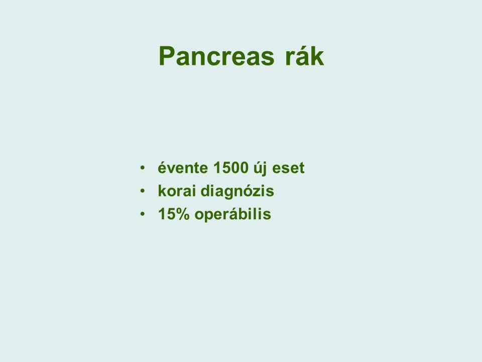 Pancreas rák évente 1500 új eset korai diagnózis 15% operábilis
