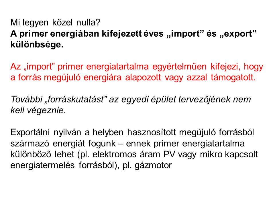 """Mi legyen közel nulla. A primer energiában kifejezett éves """"import és """"export különbsége."""