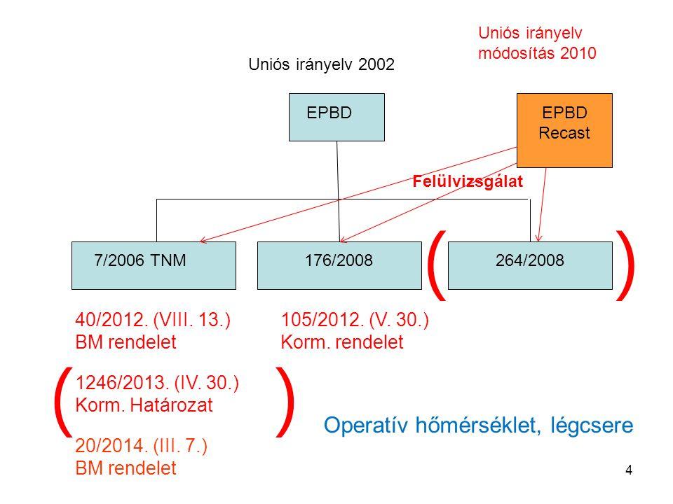 4 EPBD 7/2006 TNM176/2008264/2008 Uniós irányelv 2002 EPBD Recast Uniós irányelv módosítás 2010 Felülvizsgálat ( ) 105/2012.