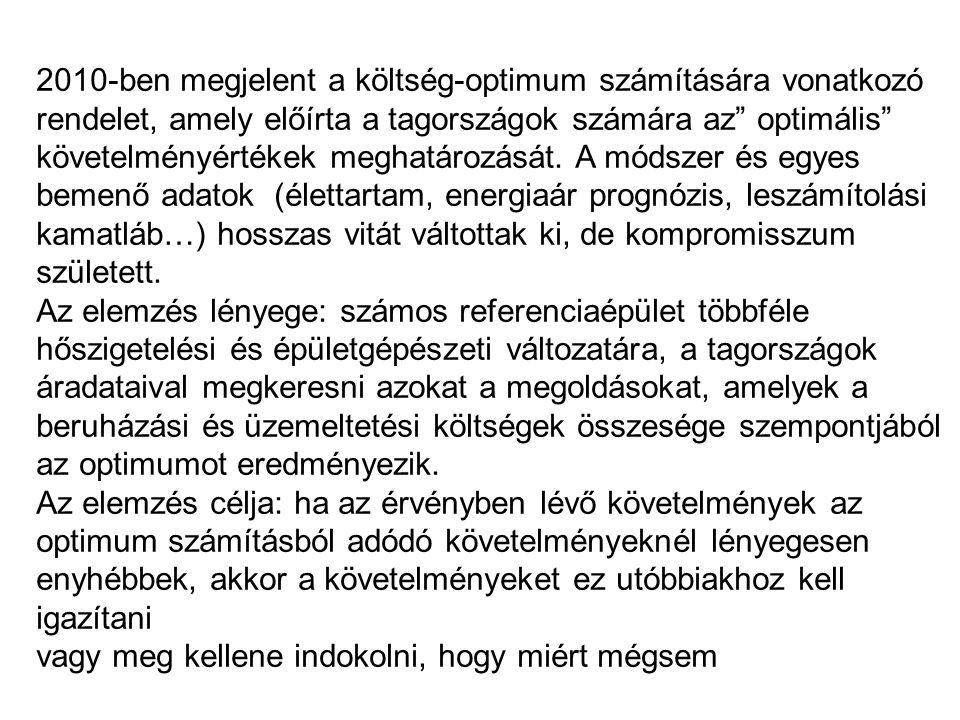2010-ben megjelent a költség-optimum számítására vonatkozó rendelet, amely előírta a tagországok számára az optimális követelményértékek meghatározását.