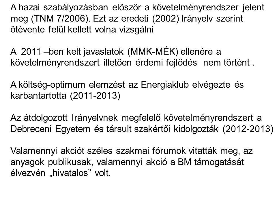 A hazai szabályozásban először a követelményrendszer jelent meg (TNM 7/2006).