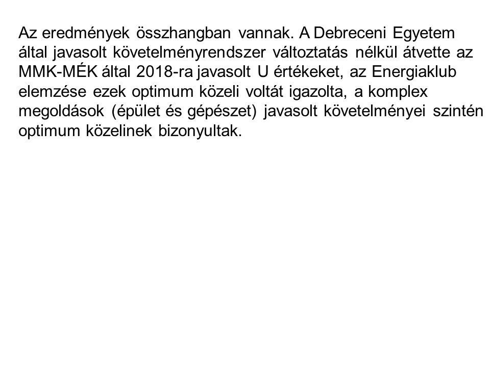 Újabb fejlemény:március első felében megjelent a 7/2006 TNM követelményértékeit módosító rendelet.