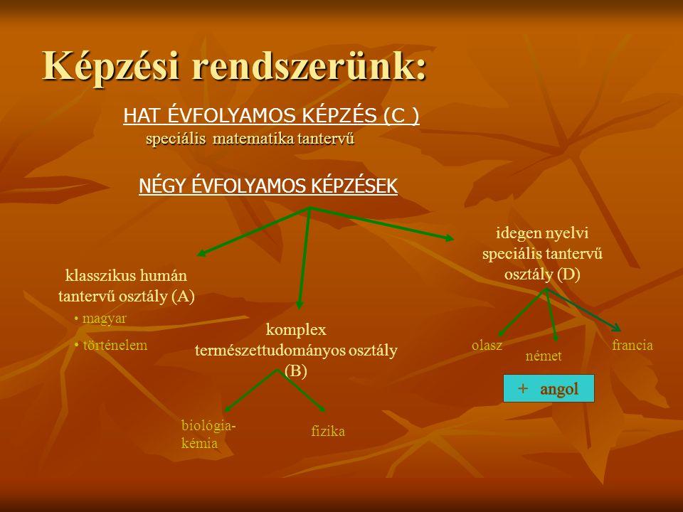 Képzési rendszerünk: speciális matematika tantervű speciális matematika tantervű NÉGY ÉVFOLYAMOS KÉPZÉSEK klasszikus humán tantervű osztály (A) komplex természettudományos osztály (B) idegen nyelvi speciális tantervű osztály (D) HAT ÉVFOLYAMOS KÉPZÉS (C ) biológia- kémia fizika olasz német magyar történelem francia