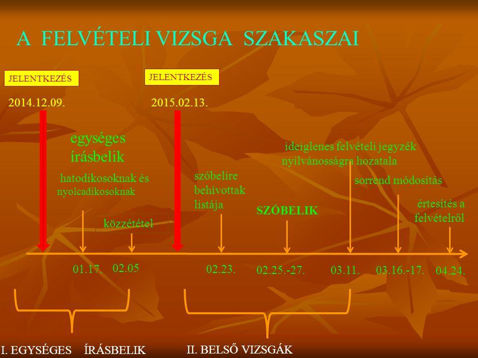 A FELVÉTELI VIZSGA SZAKASZAI közzététel SZÓBELIK ideiglenes felvételi jegyzék nyilvánosságra hozatala sorrend módosítás értesítés a felvételről 02.25.-27.03.11.03.16.-17.