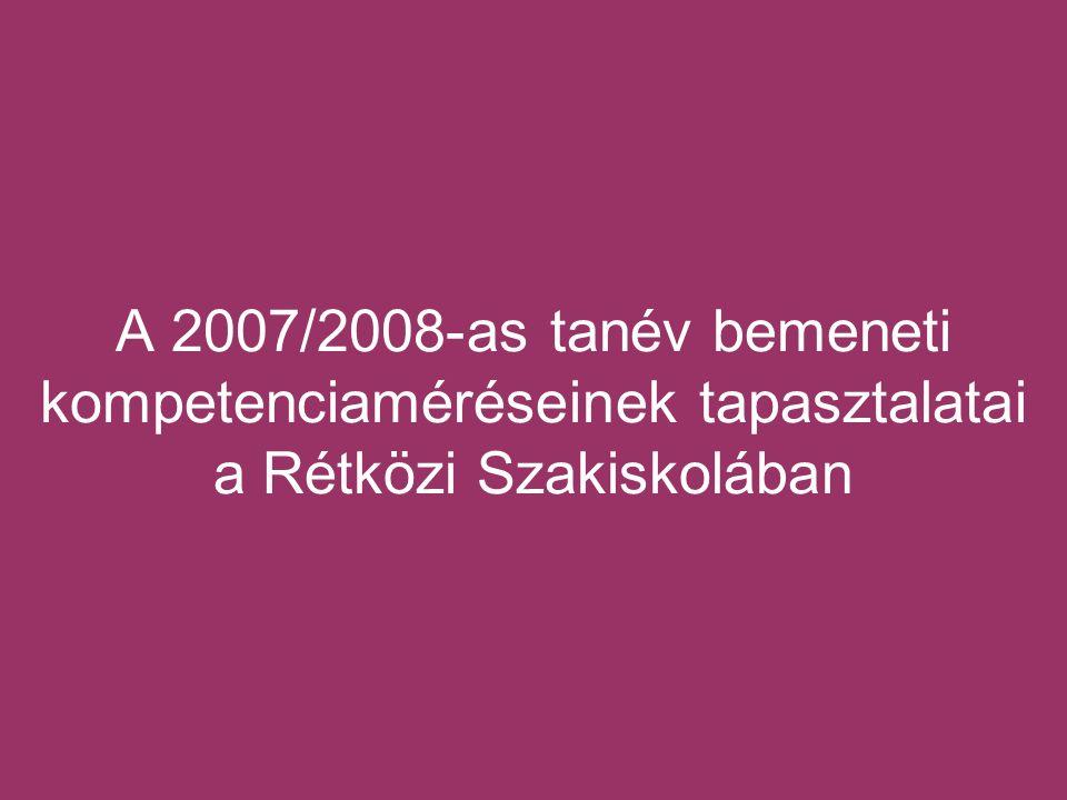 A 2007/2008-as tanév bemeneti kompetenciaméréseinek tapasztalatai a Rétközi Szakiskolában