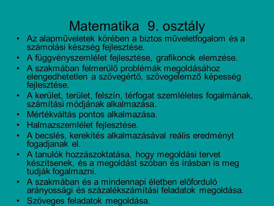 Matematika 9. osztály Az alapműveletek körében a biztos műveletfogalom és a számolási készség fejlesztése. A függvényszemlélet fejlesztése, grafikonok