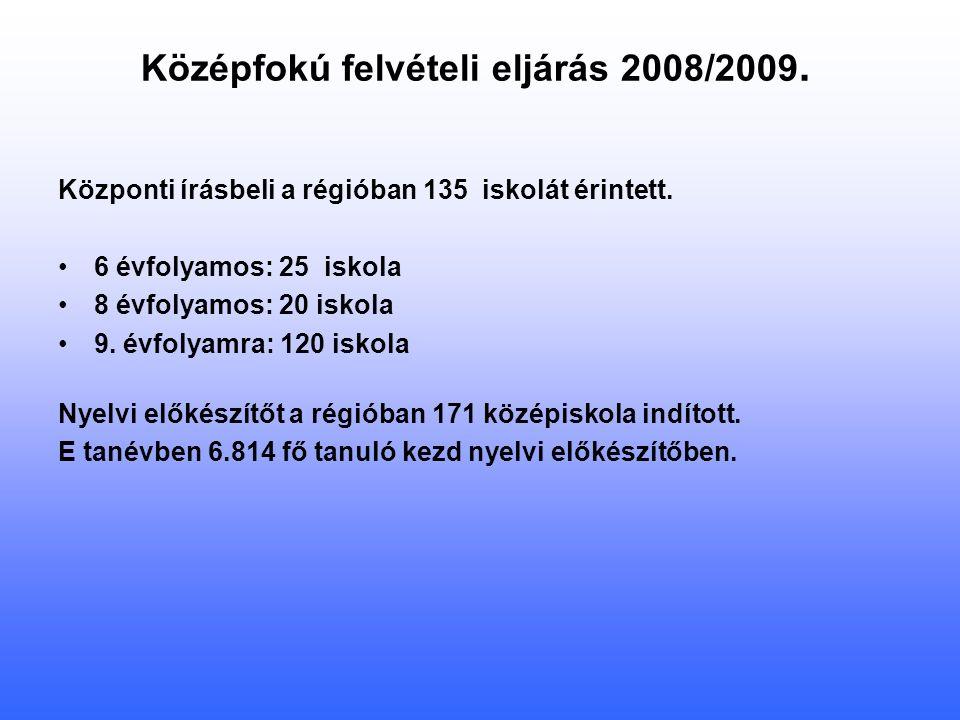Középfokú felvételi eljárás 2008/2009. Központi írásbeli a régióban 135 iskolát érintett.