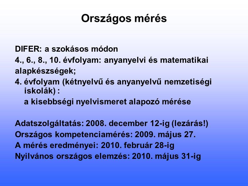 Országos mérés DIFER: a szokásos módon 4., 6., 8., 10.
