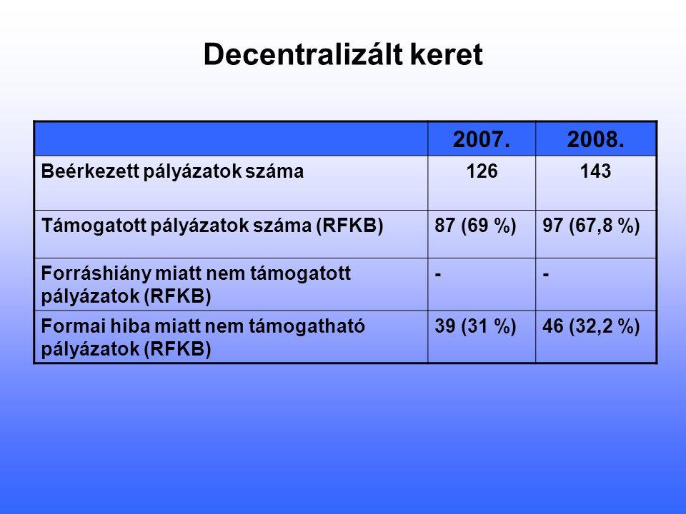 Decentralizált keret 2007.2008.
