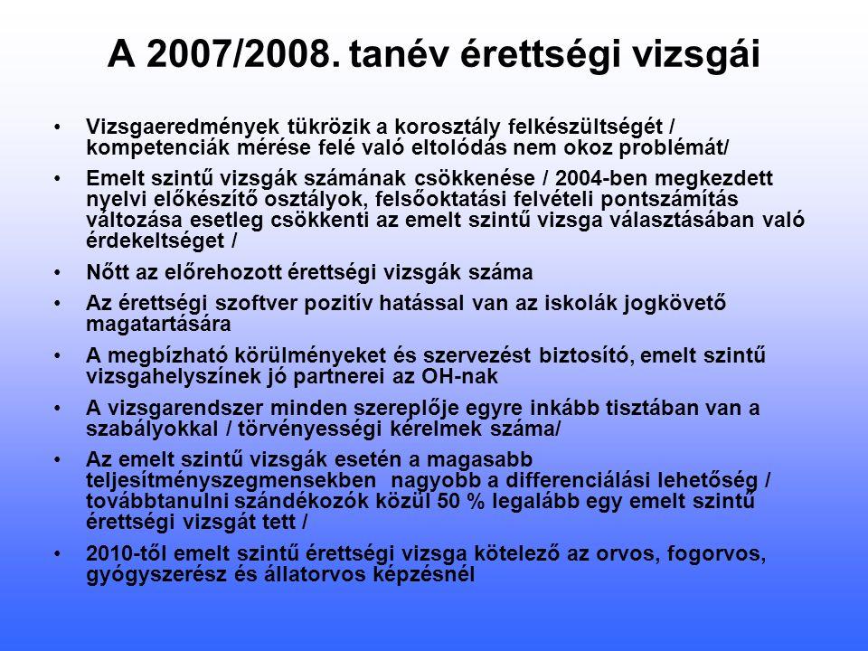 A 2007/2008.
