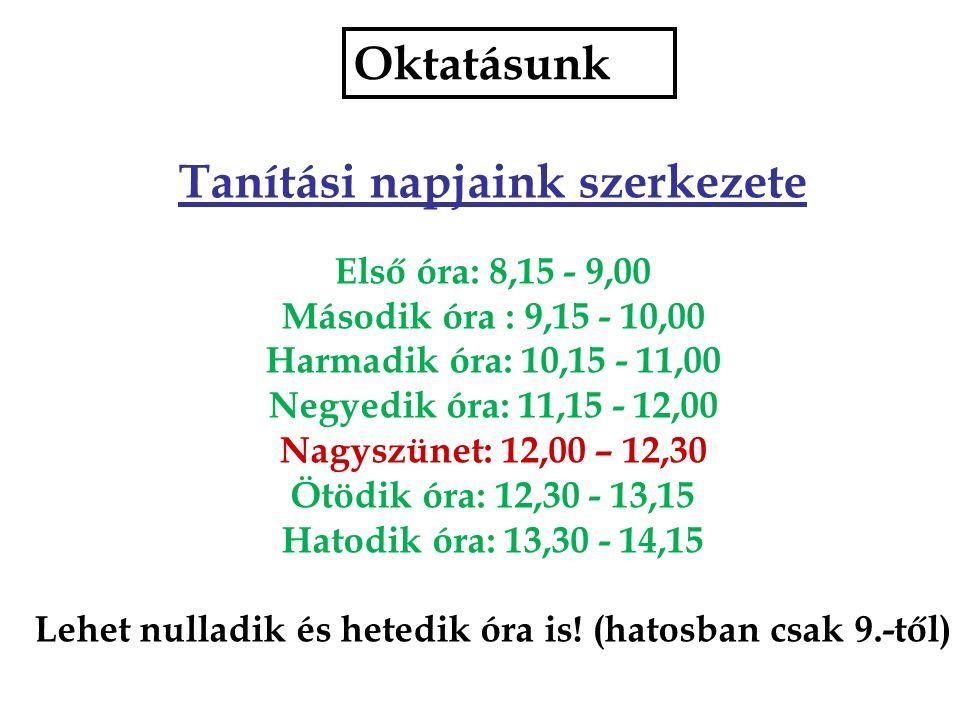 Oktatásunk Tanítási napjaink szerkezete Első óra: 8,15 - 9,00 Második óra : 9,15 - 10,00 Harmadik óra: 10,15 - 11,00 Negyedik óra: 11,15 - 12,00 Nagyszünet: 12,00 – 12,30 Ötödik óra: 12,30 - 13,15 Hatodik óra: 13,30 - 14,15 Lehet nulladik és hetedik óra is.